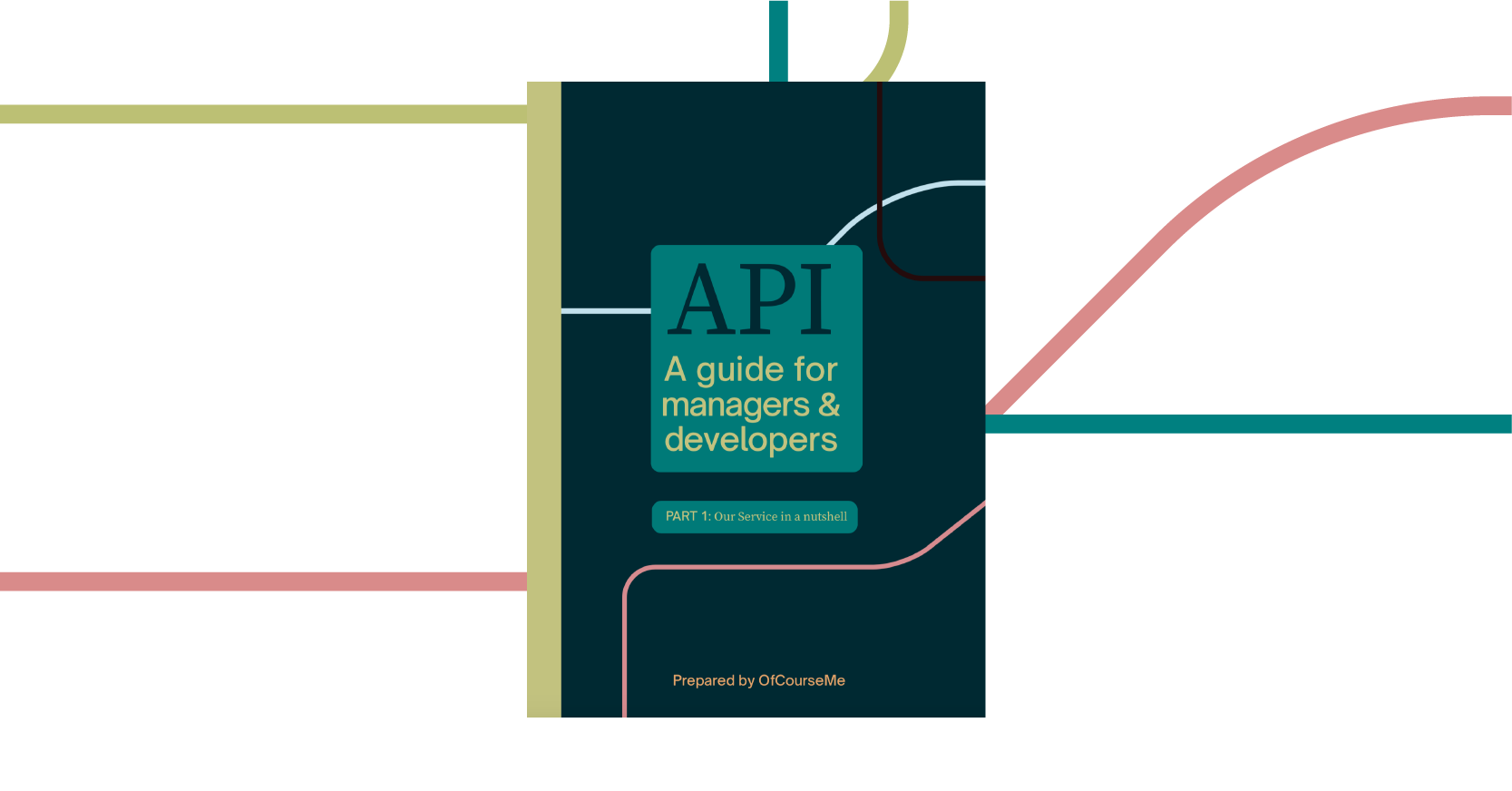 API: a guide for Managers & Developers part 1 – Introduction